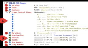 802.11 MAC Header Breakdown