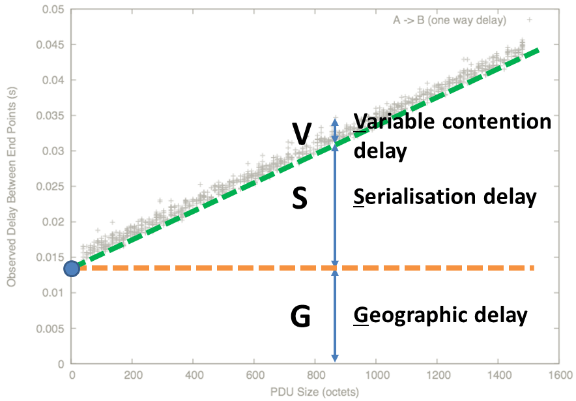 GSV graphic.png