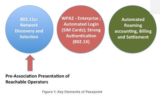 PassPoint.jpg