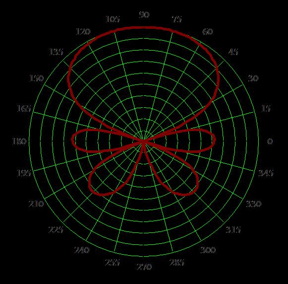 Wave 2: MU-MIMO and Directional Antennas | Aruba Blogs