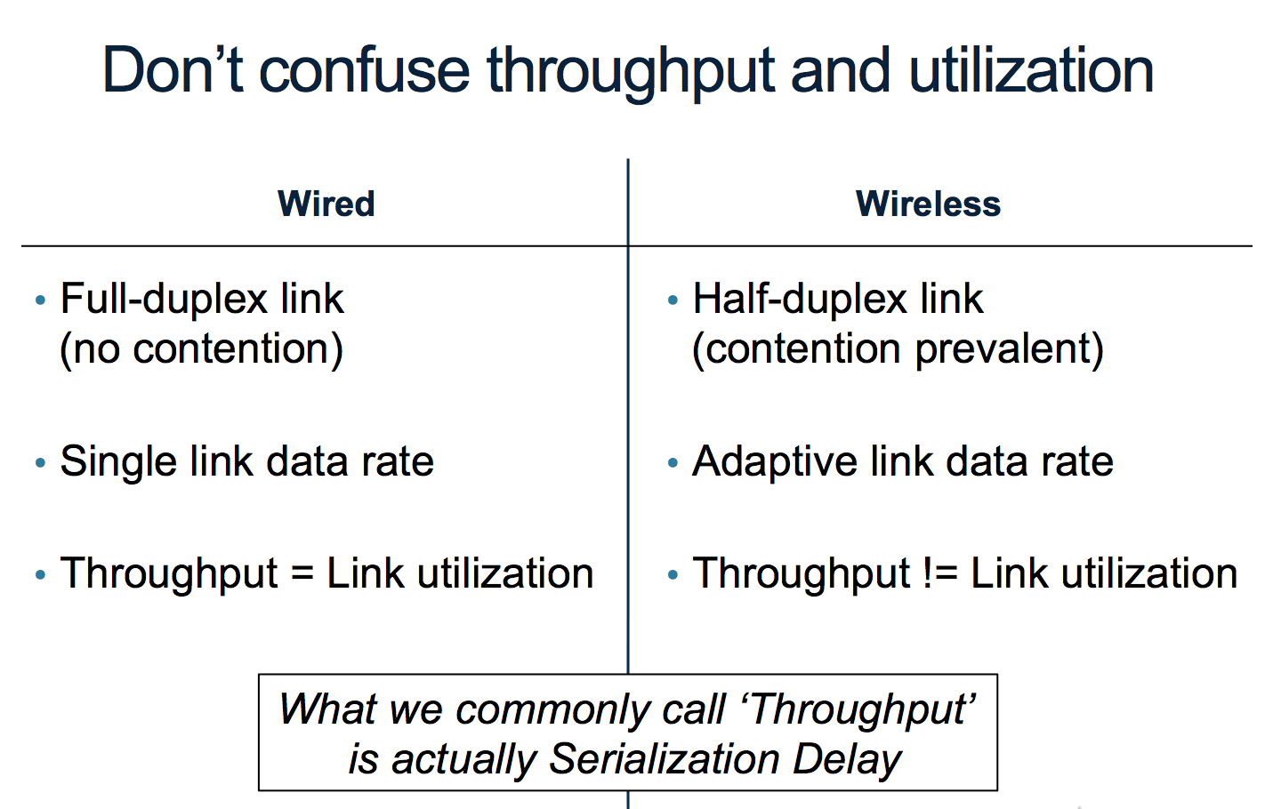 Throughput vs Utilization.png