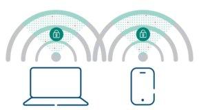 Aruba ClearPass & Sophos Mobile Control Integration