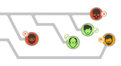 Understanding IntroSpect's Modular