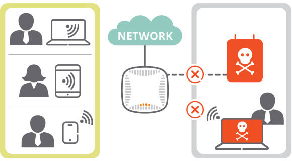 ph2_wireless-intrusion_1_580x320
