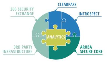 Federal Cybersecurity Threats Demand an Analytics-Driven Detection and Response