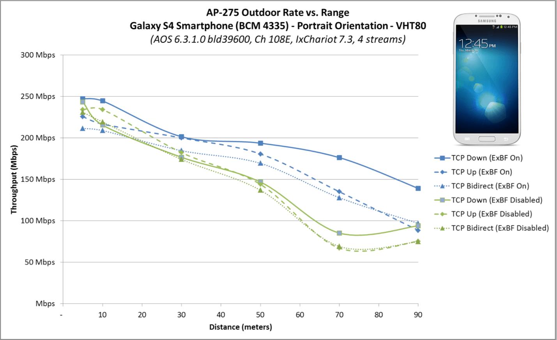 ap270-galaxy-s4.png