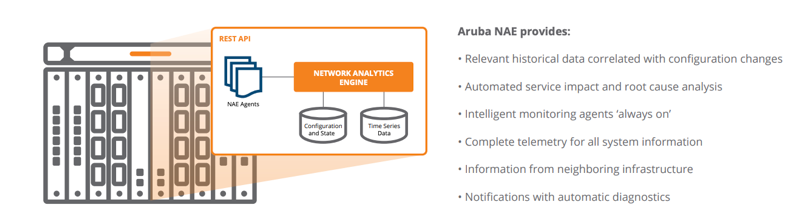 Readily detect and troubleshoot issues with NAE.
