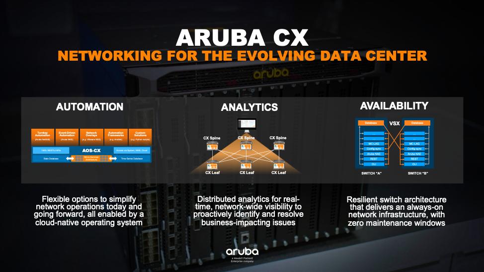 Aruba CX Networking for the Evolving Data Center
