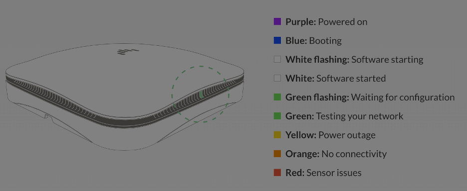 Cape F Series sensor