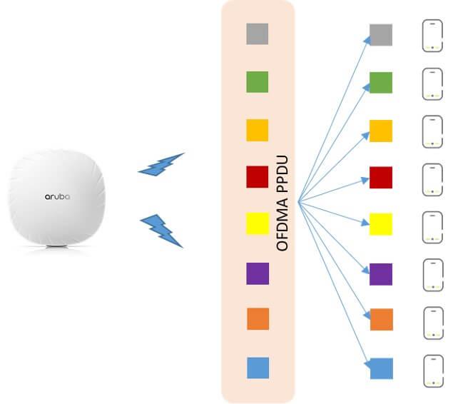 Figure 1: Downlink transmission