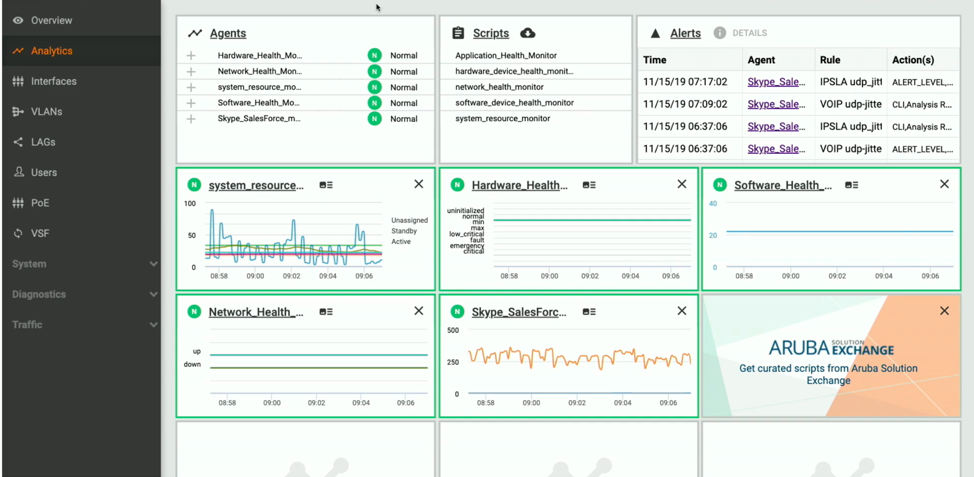 The NAE Dashboard is completely customizable so the most important information about the network can be accessed easily.  In this example, we're monitoring application performance.